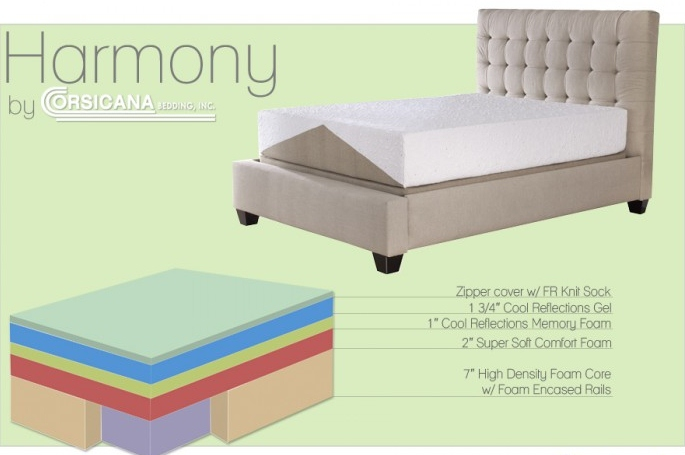 serta icomfort knock-off mattress set sale