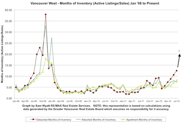 Chart - Inventory Jan 08 -_.jpg