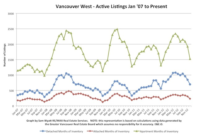 Chart - Active Listings.jpg