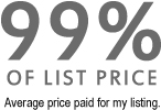 99 Percent of List Price David Valente Vancouver Real Estate North Shore