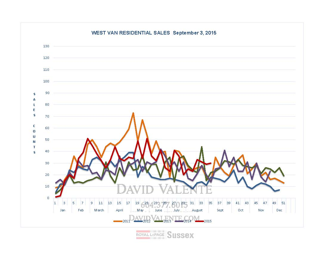 SALES Graph-NorthShore-Sept4th_Page_2.jpg