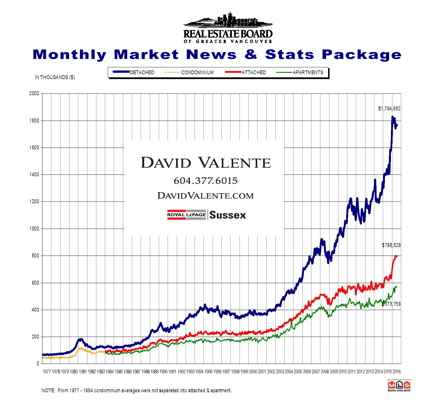 Market Stats and Newsletter Vancouver Real Estate.jpg