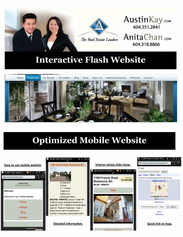 Full & Mobile Website