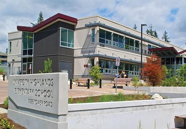 University Highlands Elementary School