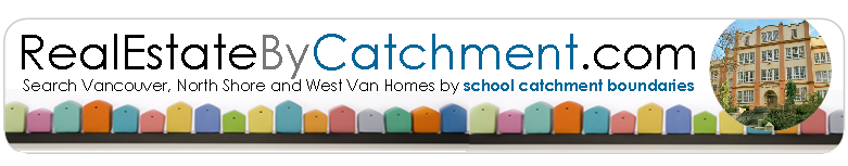 Real Estate by Catchment Banner