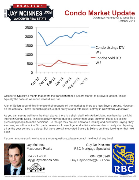 October 2011 Vancouver Condo Market Update with jaymcinnes.com