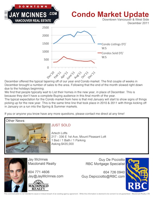 december 2011 downtown vancouver & west side condo market update with jaymcinnes.com