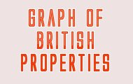 G-Biritish Properties.jpg