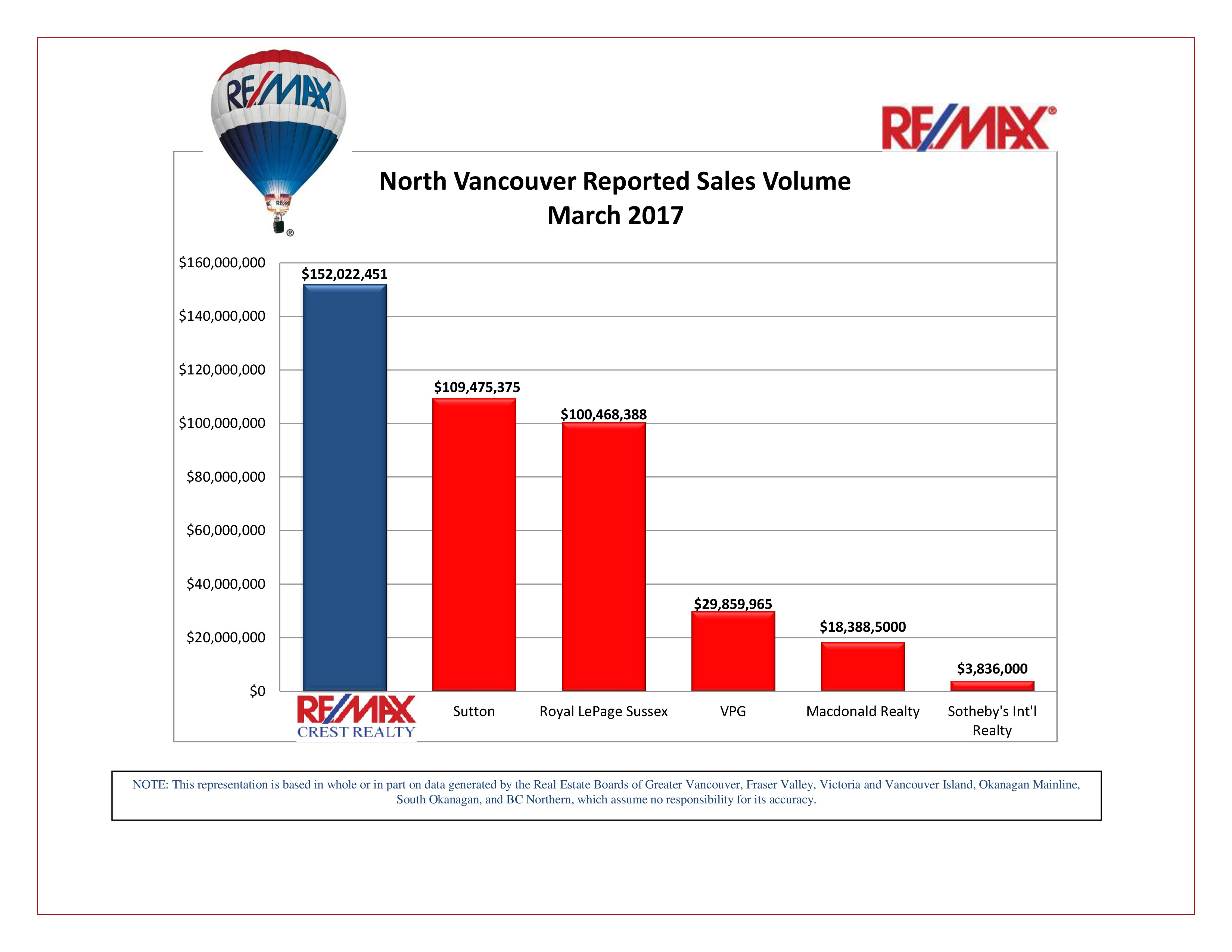 Reported Sales Volume NVAN - March 2017-page-0.jpg