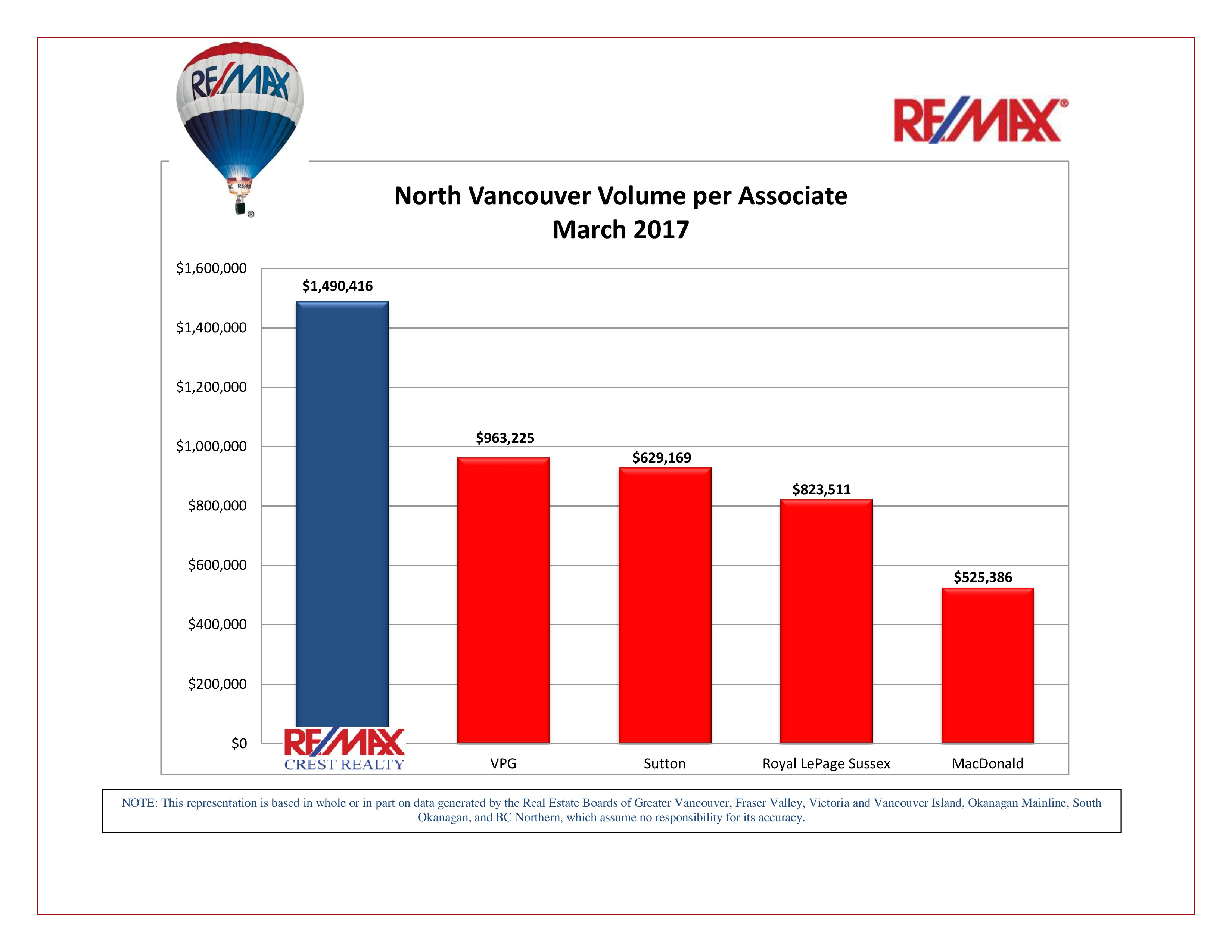 Volume per associate NVAN - March 2017-page-0.jpg