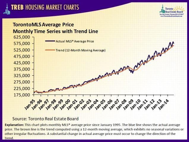 average price.JPG