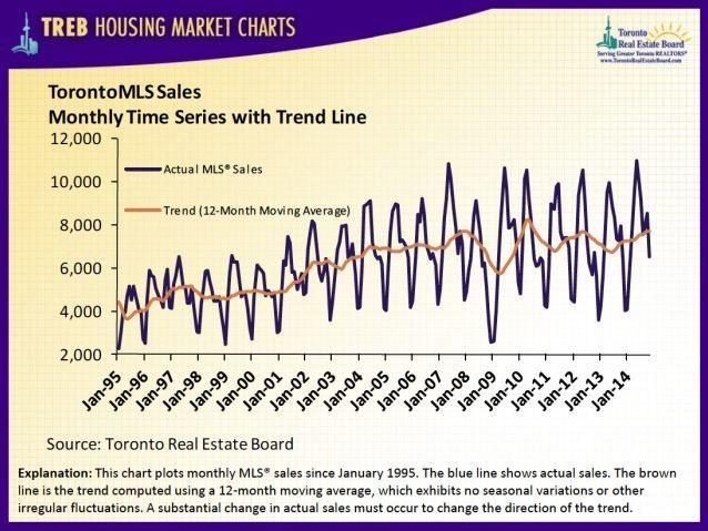 Sales trendline.JPG