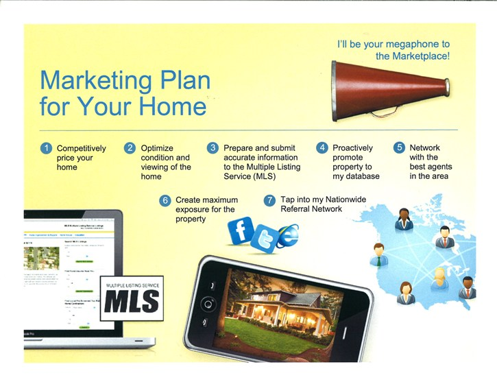 Marketing Plan For your Home