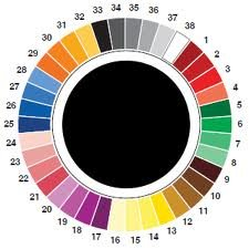 Can Colour Help Sell Your Home