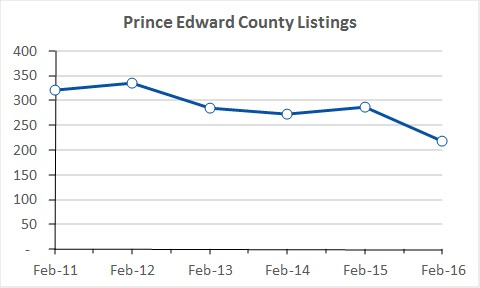 Listings PEC Feb 2011-16.jpg