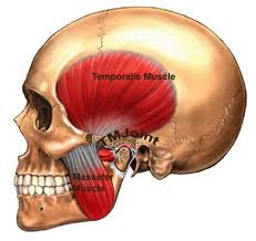 TMJ Syndrome, TemporMandibular Joint Pain Vancouver
